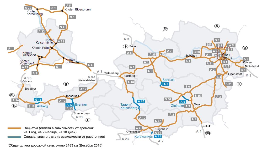 Платные дороги в швейцарии